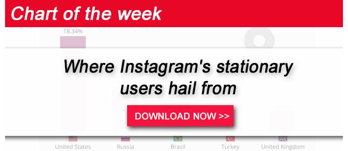 Chart of the week 21 Feb 2017 ()