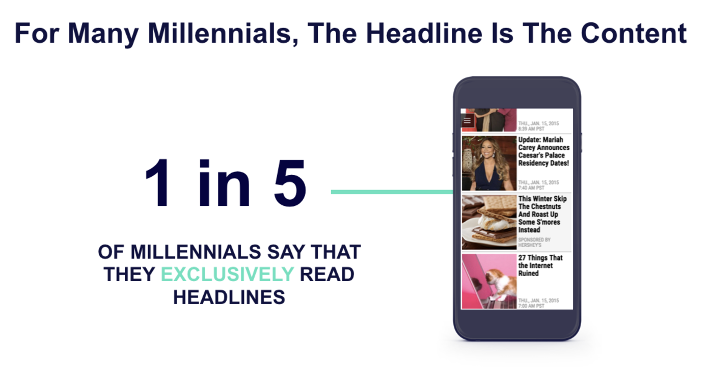 Sharethrough headlines ()