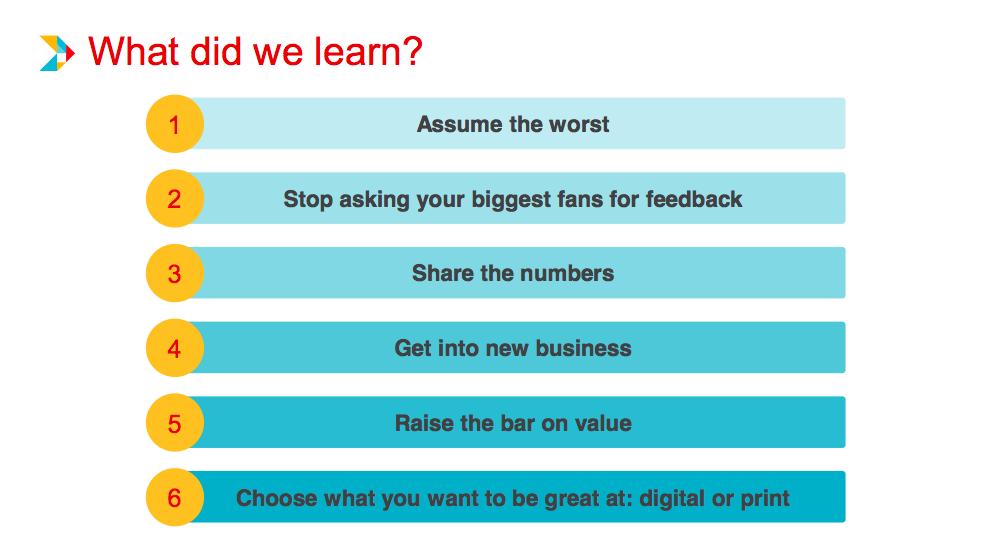 Rogers Media lessons ()