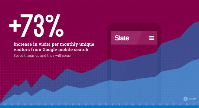 Google AMP Slate ()