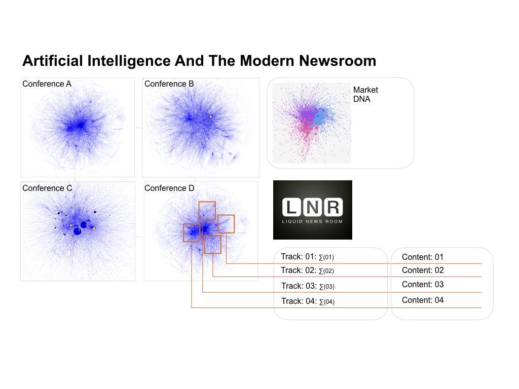AI modern newsroom ()
