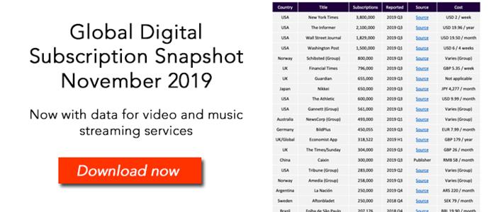 Global Digital Subs November 2019 ()