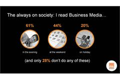 PPA Business: The always on society (PPA Business)