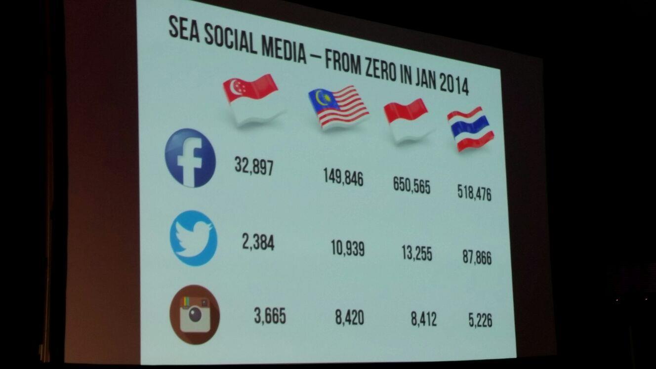 Social media numbers 442 ()