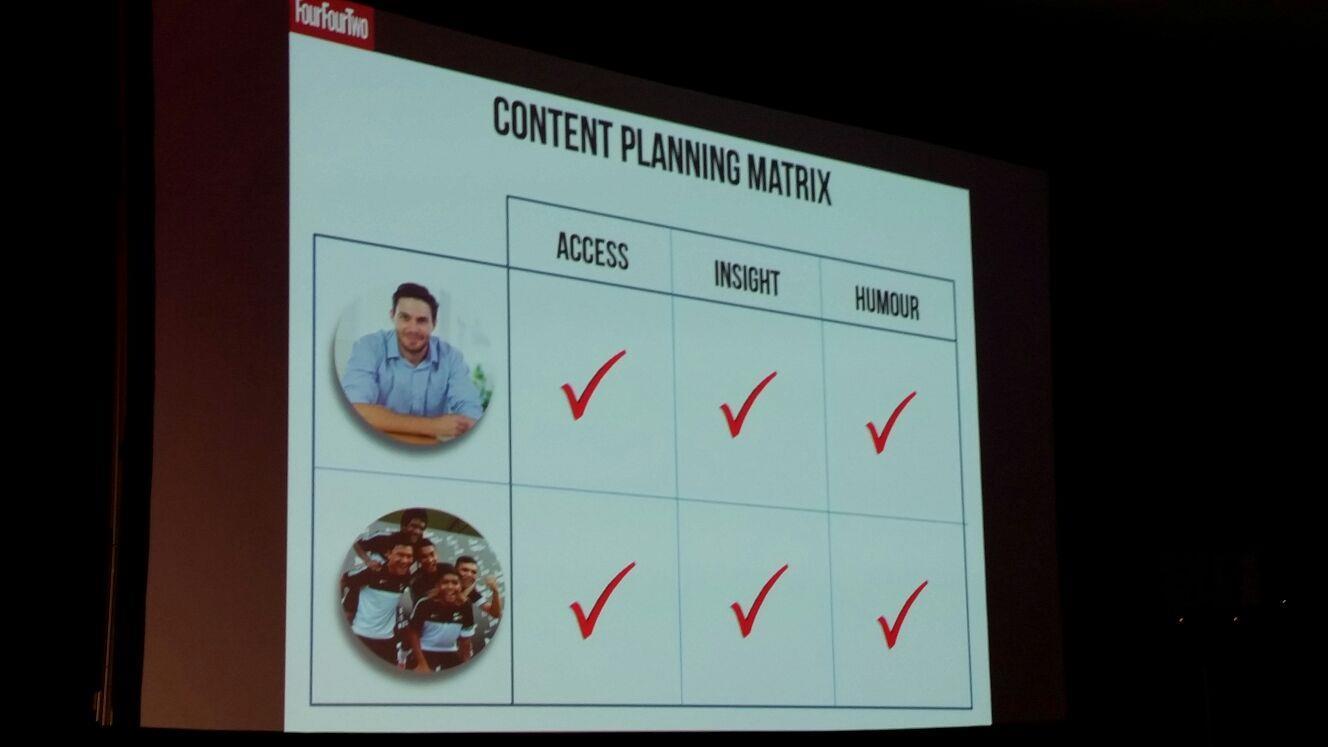 Content planning matrix 442 ()