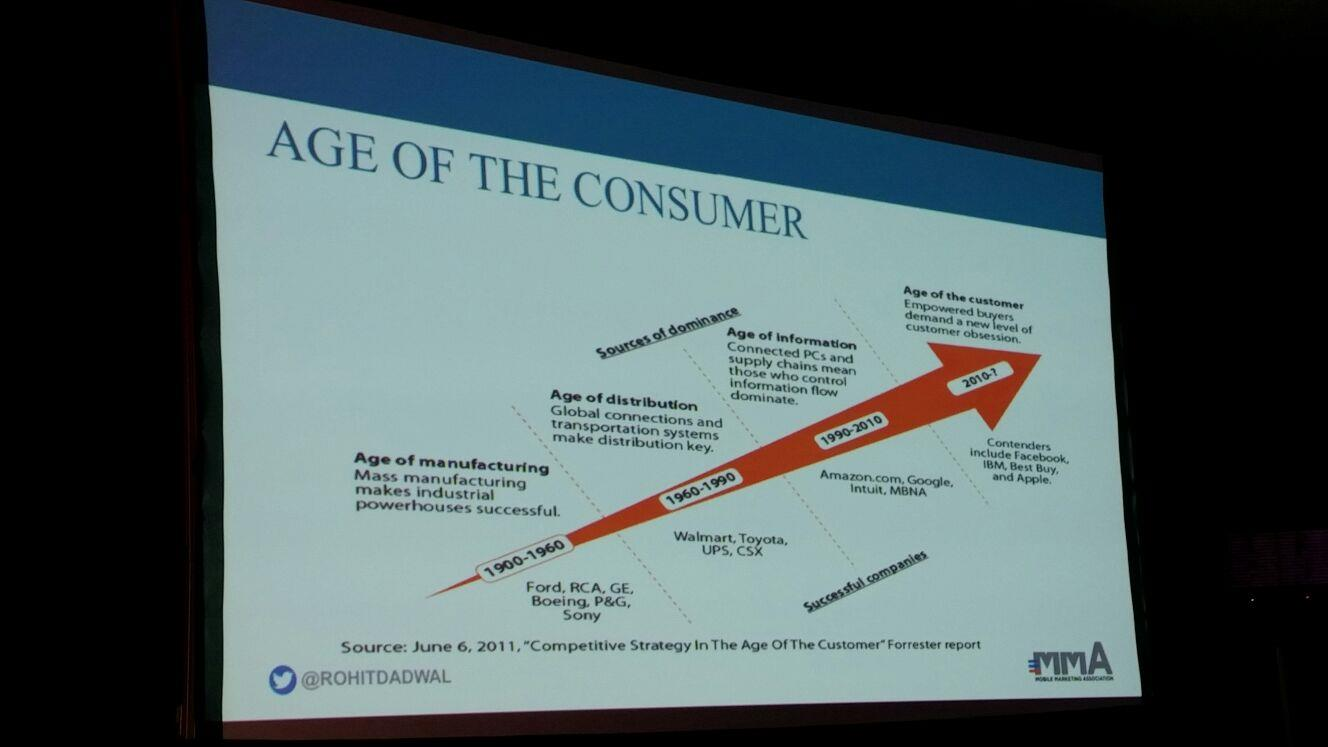 MMA age of the consumer ()