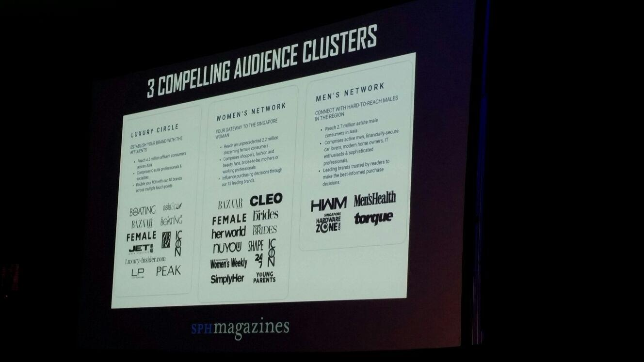 SPH Magazines audience clusters ()