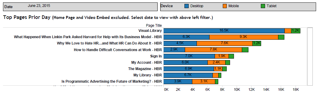 HBR top pages ()