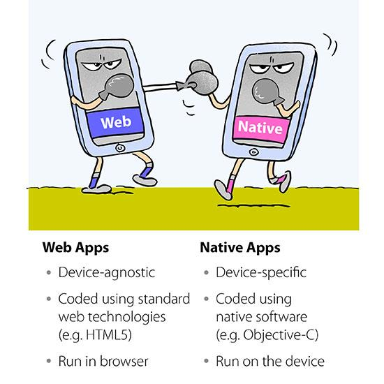App versus web boxing PressReader ()