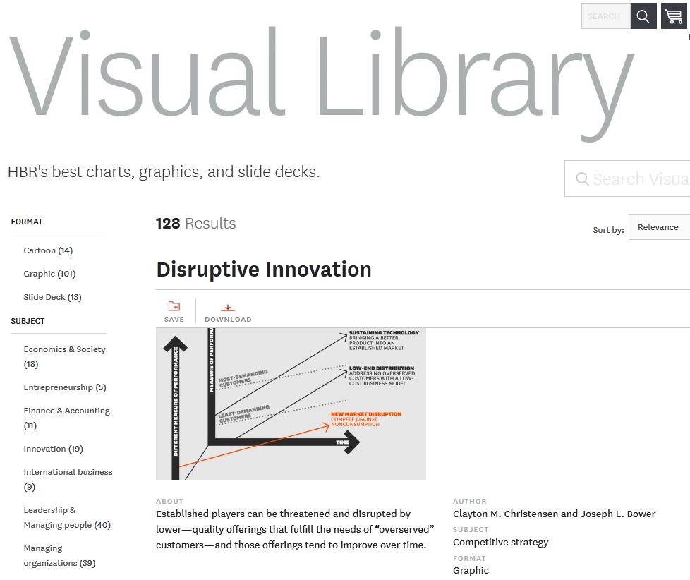 HBR Visual Library ()