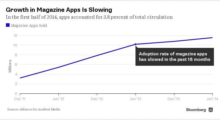 App adoption warning ()