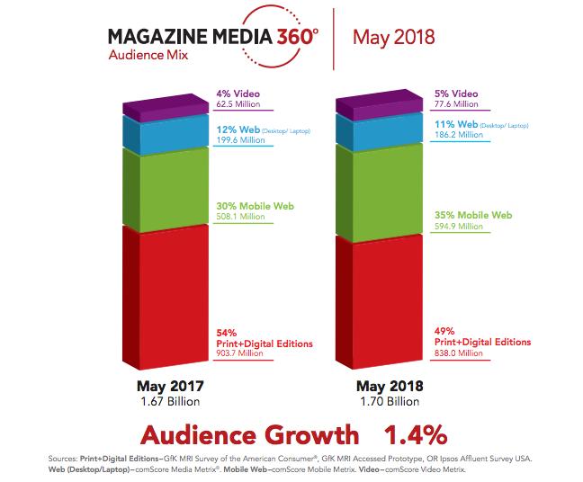 MPA 360 May 2018 ()