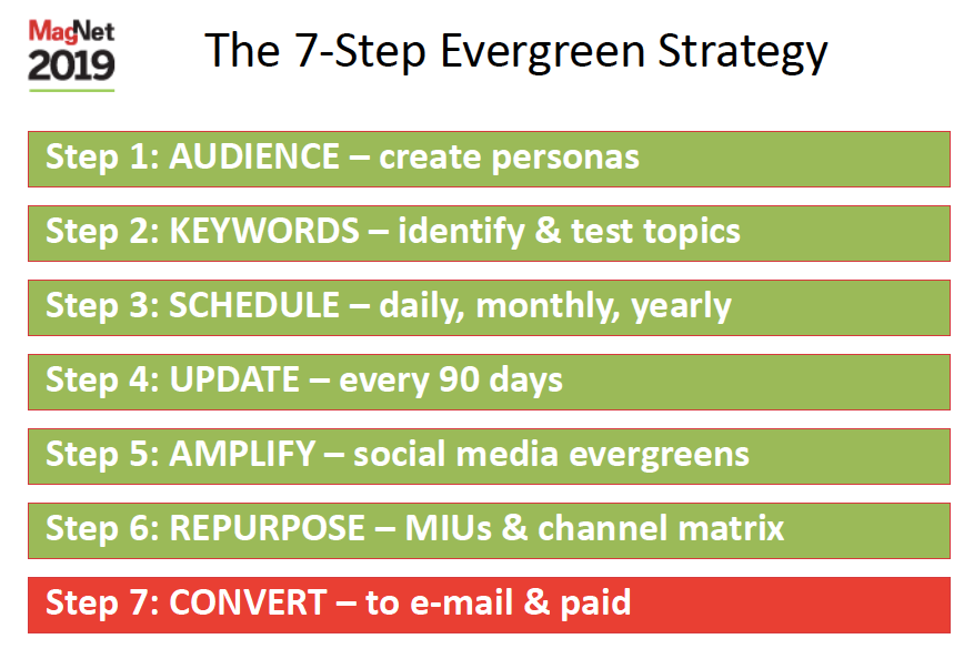 7 steps evergreen ()