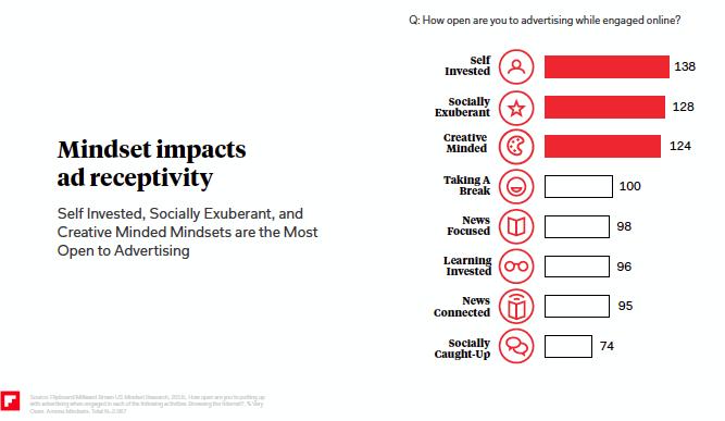 Mindsett matters slide ()